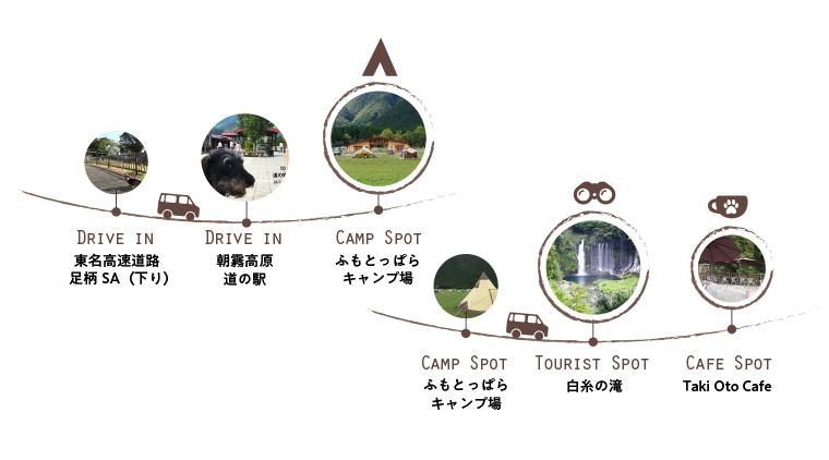 犬連れ朝霧高原の観光ルート